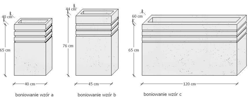 donice z boniowaniem