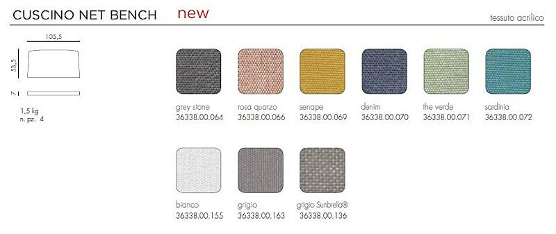 kolorystyka poduszek Nardi